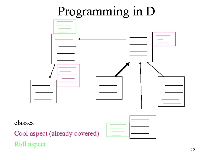 Programming in D classes Cool aspect (already covered) Ridl aspect 15