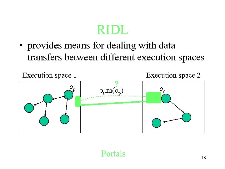 RIDL • provides means for dealing with data transfers between different execution spaces Execution