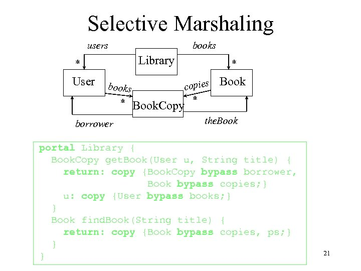 Selective Marshaling users books Library * User books * borrower * copies * Book.