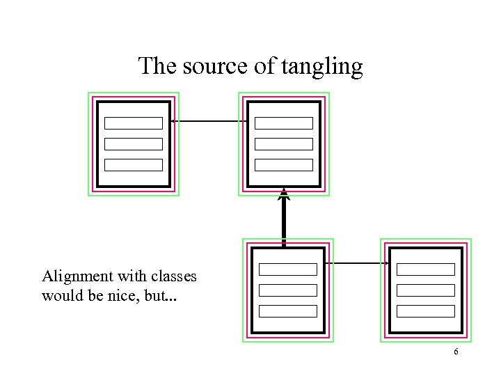 The source of tangling Alignment with classes would be nice, but. . . 6
