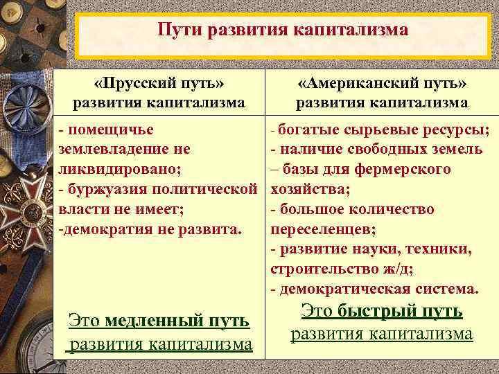 Пути развития капитализма «Прусский путь» развития капитализма - помещичье землевладение не ликвидировано; - буржуазия