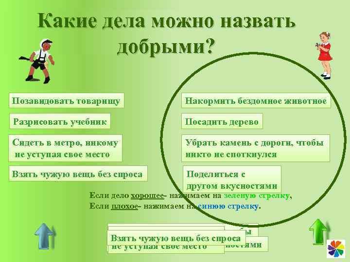Какие дела можно назвать добрыми? Позавидовать товарищу Накормить бездомное животное Разрисовать учебник Посадить дерево