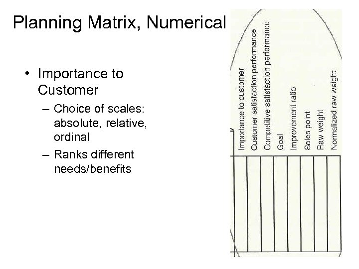 Planning Matrix, Numerical • Importance to Customer – Choice of scales: absolute, relative, ordinal