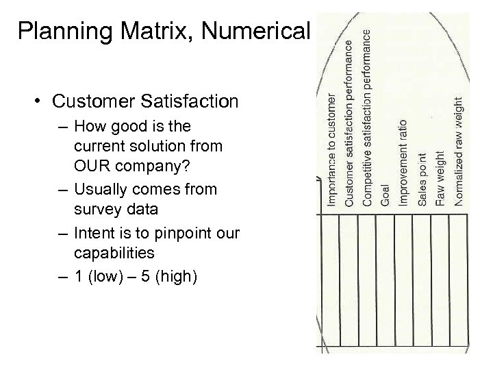 Planning Matrix, Numerical • Customer Satisfaction – How good is the current solution from