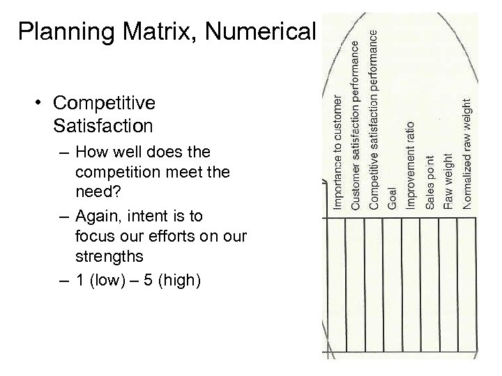 Planning Matrix, Numerical • Competitive Satisfaction – How well does the competition meet the