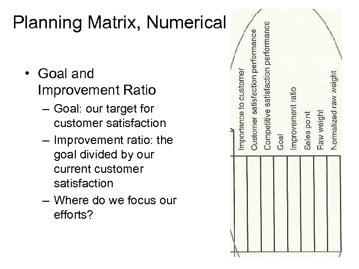 Planning Matrix, Numerical • Goal and Improvement Ratio – Goal: our target for customer