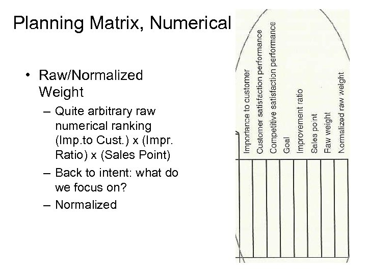 Planning Matrix, Numerical • Raw/Normalized Weight – Quite arbitrary raw numerical ranking (Imp. to