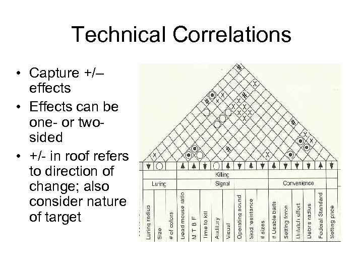 Technical Correlations • Capture +/– effects • Effects can be one- or twosided •