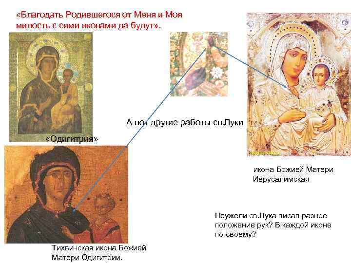 «Благодать Родившегося от Меня и Моя милость с сими иконами да будут» .