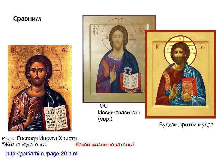 Сравним IОC Иосий спаситель (евр. ) Икона Господа Иисуса Христа
