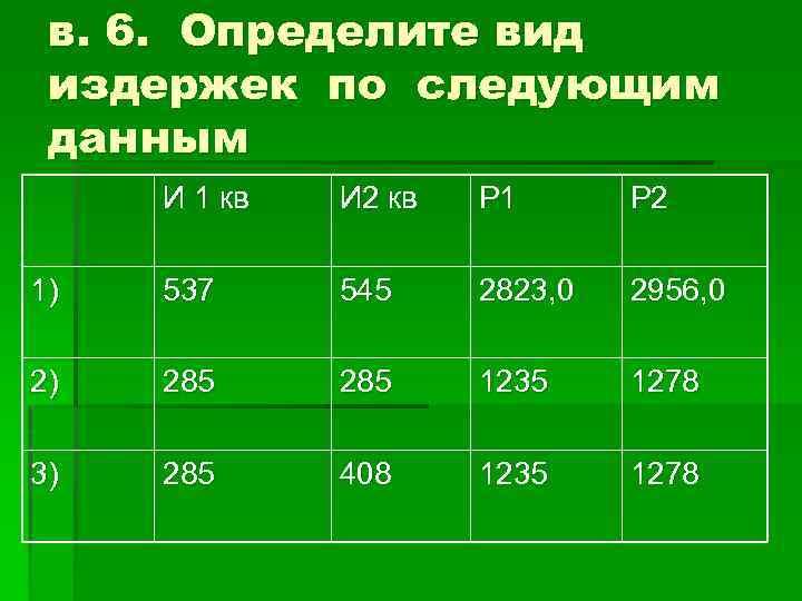 в. 6. Определите вид издержек по следующим данным И 1 кв И 2 кв