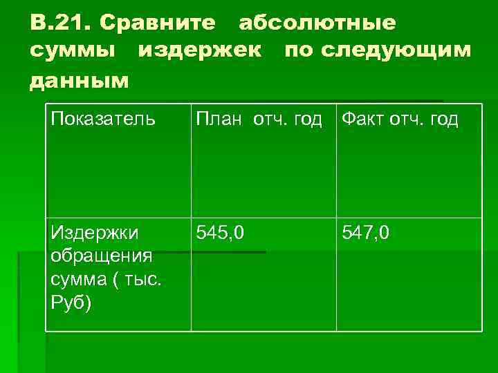В. 21. Сравните абсолютные суммы издержек по следующим данным Показатель План отч. год Факт