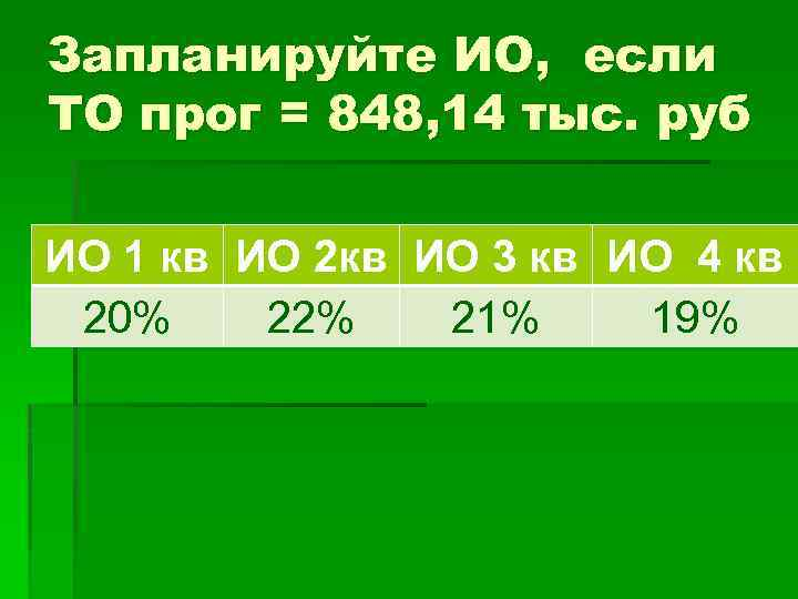 Запланируйте ИО, если ТО прог = 848, 14 тыс. руб ИО 1 кв ИО