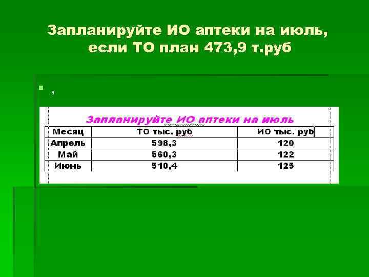Запланируйте ИО аптеки на июль, если ТО план 473, 9 т. руб § ,