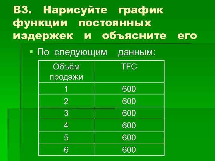 В 3. Нарисуйте график функции постоянных издержек и объясните его § По следующим Объём