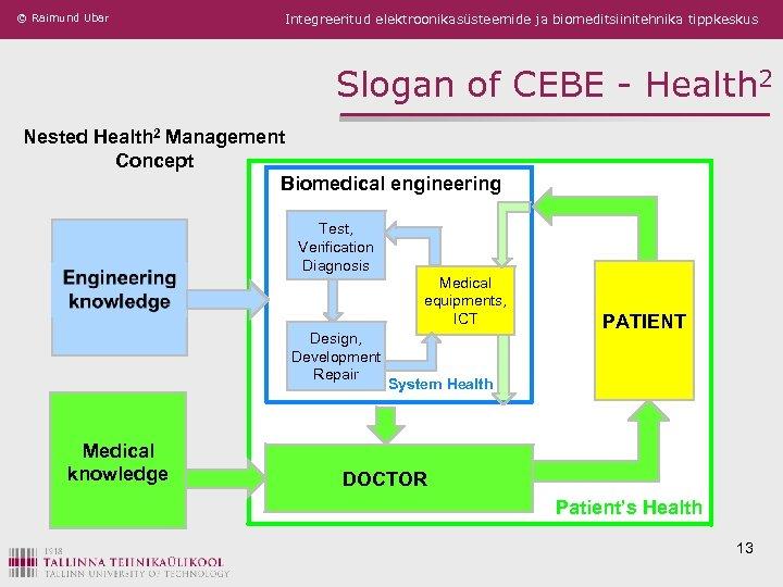© Raimund Ubar Integreeritud elektroonikasüsteemide ja biomeditsiinitehnika tippkeskus Slogan of CEBE - Health 2