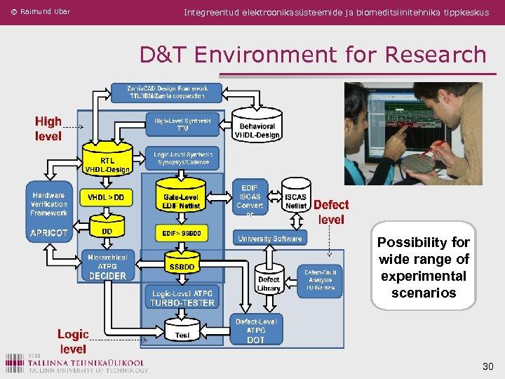 © Raimund Ubar Integreeritud elektroonikasüsteemide ja biomeditsiinitehnika tippkeskus D&T Environment for Research Possibility for