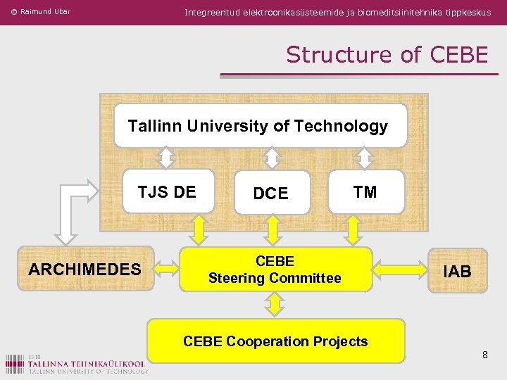 © Raimund Ubar Integreeritud elektroonikasüsteemide ja biomeditsiinitehnika tippkeskus Structure of CEBE Tallinn University of