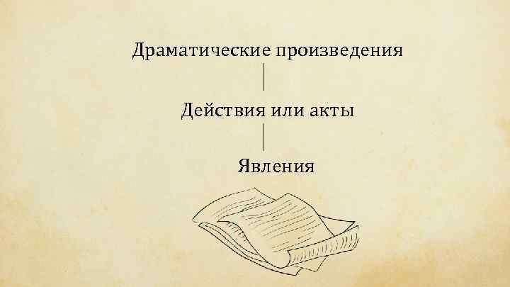 Драматические произведения Действия или акты Явления