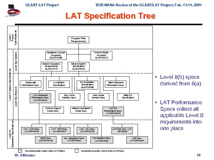 GLAST LAT Project DOE/NASA Review of the GLAST/LAT Project, Feb. 13 -15, 2001 Program