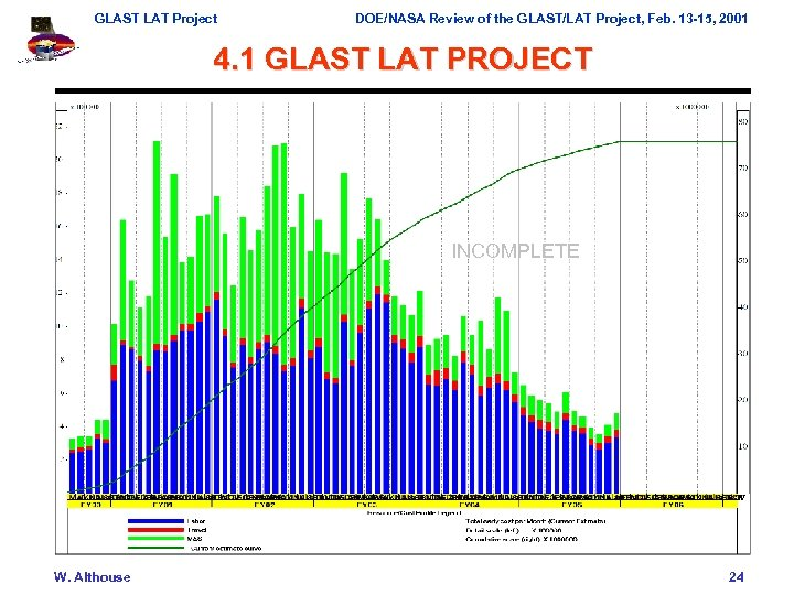 GLAST LAT Project DOE/NASA Review of the GLAST/LAT Project, Feb. 13 -15, 2001 4.