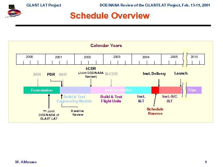 GLAST LAT Project DOE/NASA Review of the GLAST/LAT Project, Feb. 13 -15, 2001 Schedule