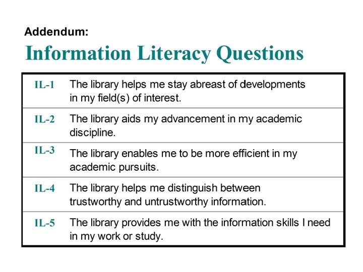 Addendum: Information Literacy Questions