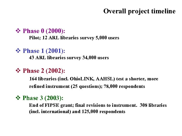 Overall project timeline v Phase 0 (2000): Pilot; 12 ARL libraries survey 5, 000