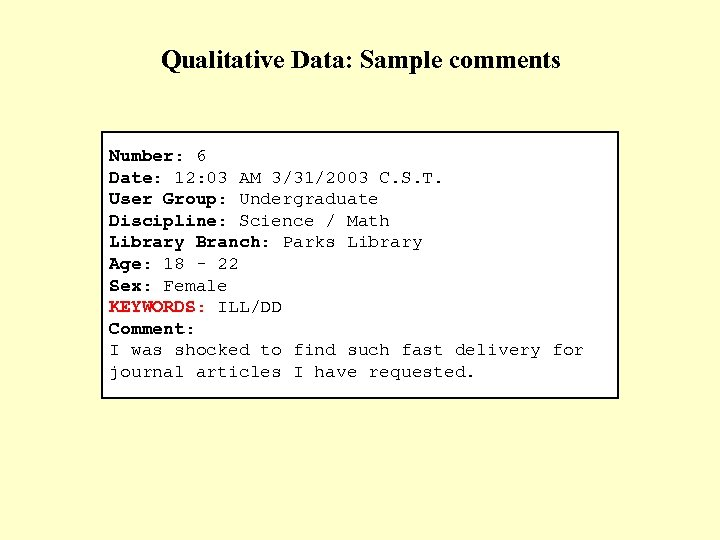 Qualitative Data: Sample comments Number: 6 Date: 12: 03 AM 3/31/2003 C. S. T.