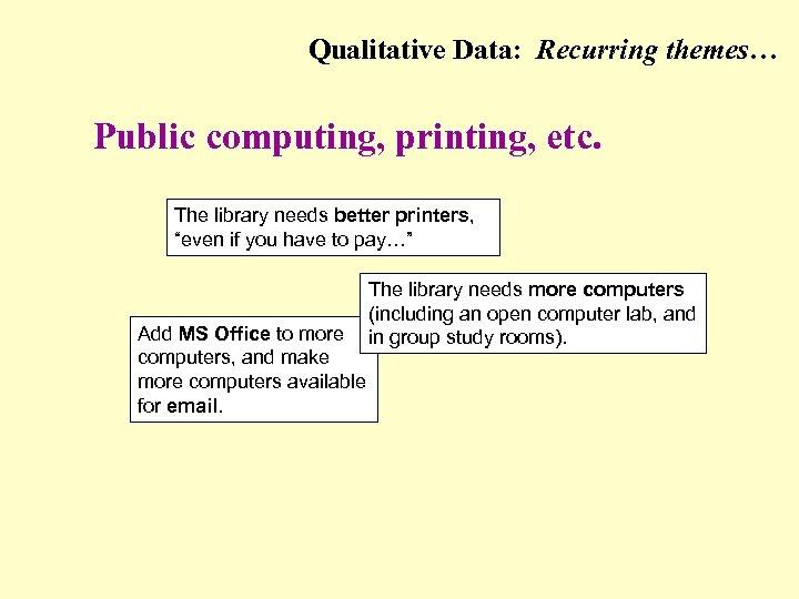 Qualitative Data: Recurring themes… (Public computing, printers, etc. ) Public computing, printing, etc. The