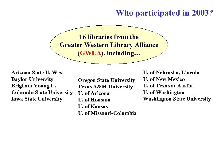 Who participated in 2003? (GWLA Libraries) 16 libraries from the Greater Western Library Alliance