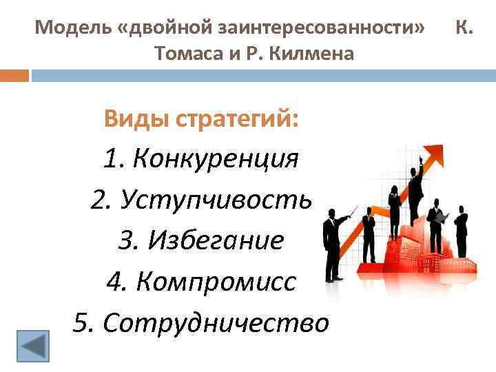 Модель «двойной заинтересованности» Томаса и Р. Килмена Виды стратегий: 1. Конкуренция 2. Уступчивость 3.