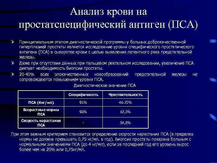 Крови простатический анализ антиген специфический на цена новосибирск анализ вич крови