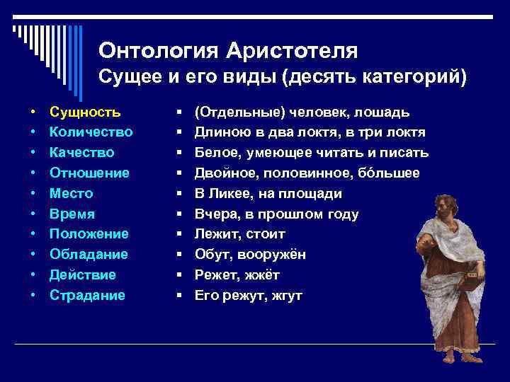 Онтология Аристотеля Сущее и его виды (десять категорий) • • • Сущность Количество Качество