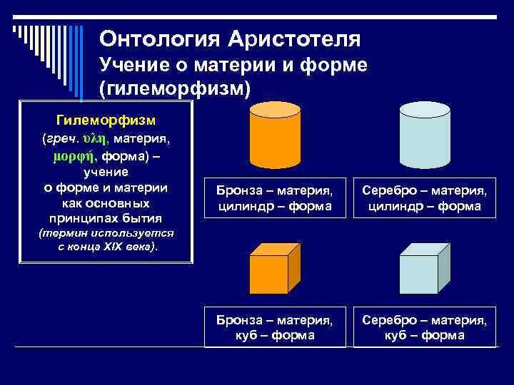 Онтология Аристотеля Учение о материи и форме (гилеморфизм) Гилеморфизм (греч. υλη, материя, μορφή, форма)