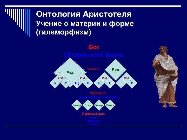 Онтология Аристотеля Учение о материи и форме (гилеморфизм) Бог (форма всех форм) Формы Род