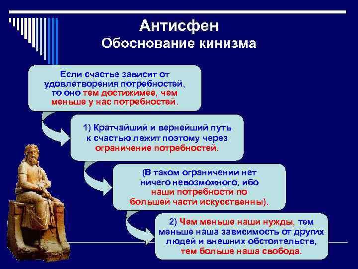 Антисфен Обоснование кинизма Если счастье зависит от удовлетворения потребностей, то оно тем достижимее, чем
