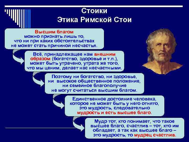 Стоики Этика Римской Стои Высшим благом можно признать лишь то, что ни при каких