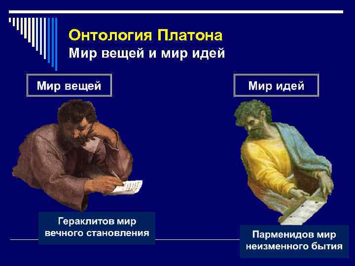 Онтология Платона Мир вещей и мир идей
