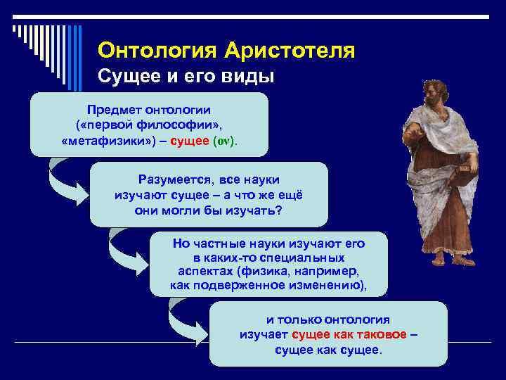 Онтология Аристотеля Сущее и его виды Предмет онтологии ( «первой философии» , «метафизики» )