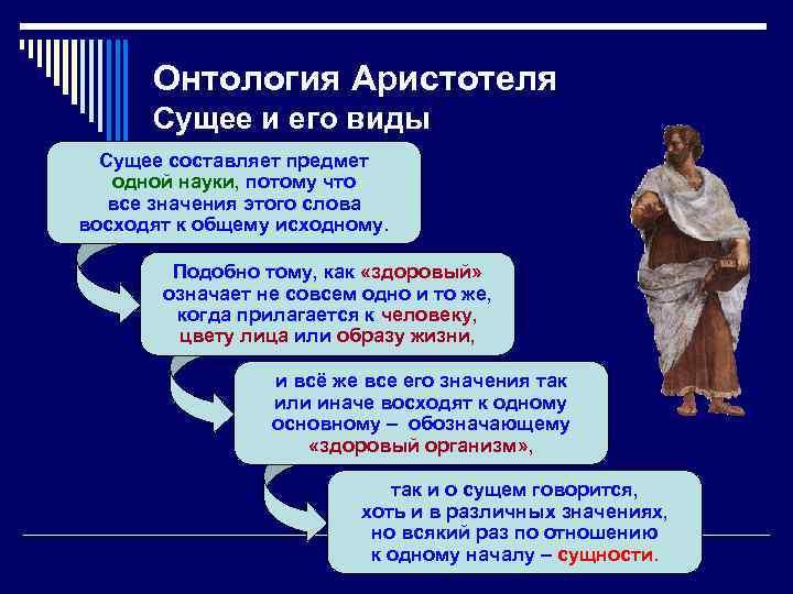 Онтология Аристотеля Сущее и его виды Сущее составляет предмет одной науки, потому что все
