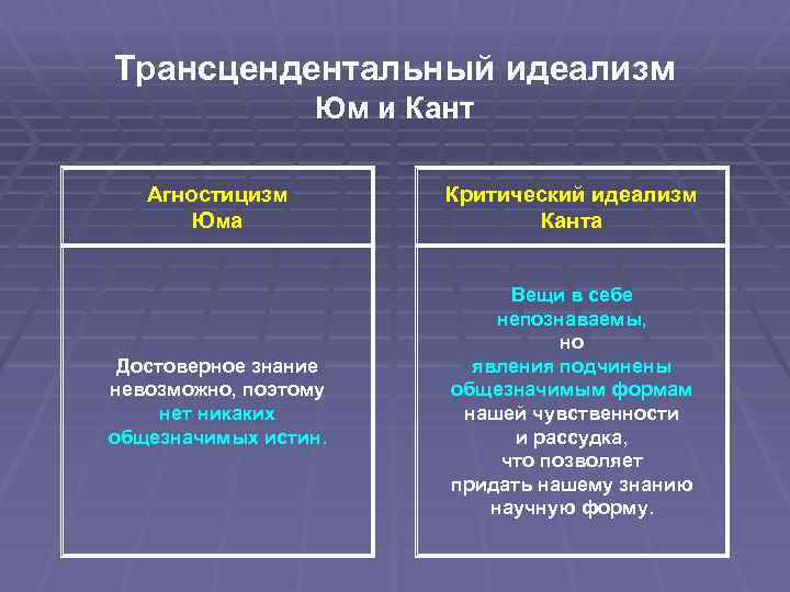 Трансцендентальный Идеализм И.канта Шпаргалка