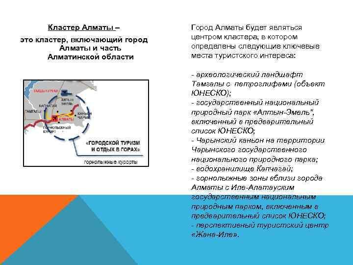 Кластер Алматы – это кластер, включающий город Алматы и часть Алматинской области Город Алматы