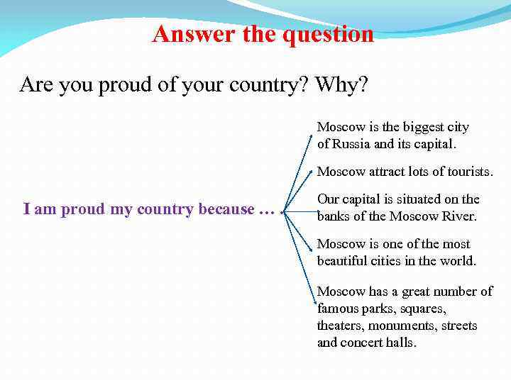 why im proud of my country I am proud of my country quotes - 1 i am proud of my work for my country read more quotes and sayings about i am proud of my country.