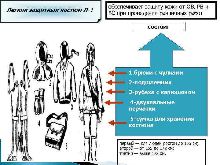 Легкий защитный костюм Л-1 обеспечивает защиту кожи от OB, PB и БС при проведении