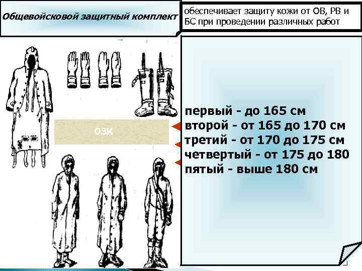 Общевойсковой защитный комплект обеспечивает защиту кожи от OB, PB и БС при проведении различных