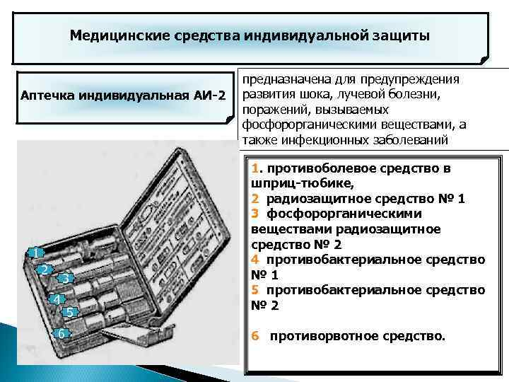Медицинские средства индивидуальной защиты Аптечка индивидуальная АИ-2 1 2 3 4 6 5 предназначена