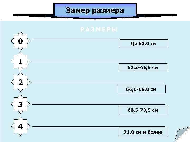 Замер размера РАЗМЕРЫ 0 1 2 3 4 нужно измерить голову До 63, 0