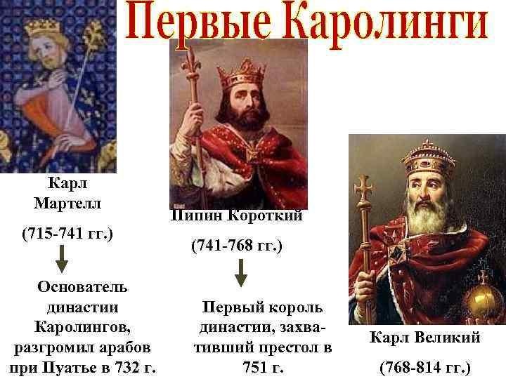 Карл Мартелл (715 -741 гг. ) Основатель династии Каролингов, разгромил арабов при Пуатье в