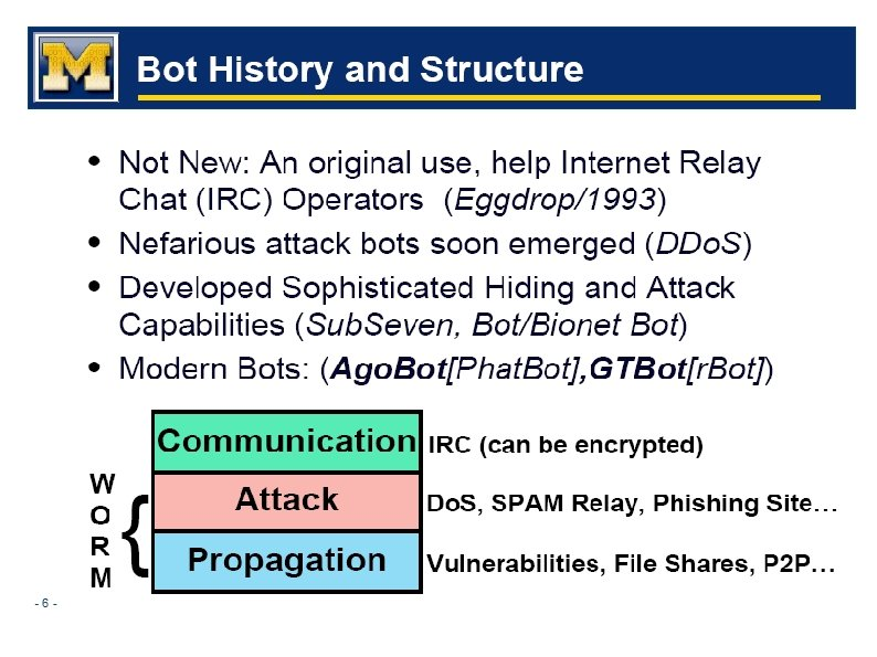 Botnets Usman Jafarey Including slides from The Zombie